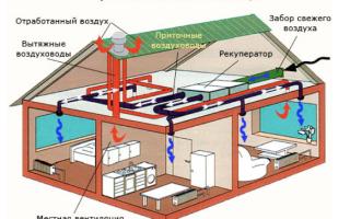 Вентиляция в двухэтажном доме с подвалом схема
