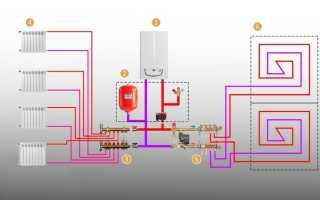 Автоматическое регулирование температуры водяного теплого пола