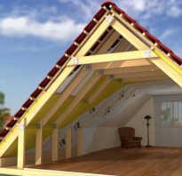 Монтаж двухскатной крыши с мансардой своими руками