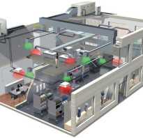 Централизованная система кондиционирования и вентиляции воздуха