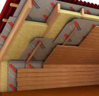 Теплоизоляция для крыши и окно