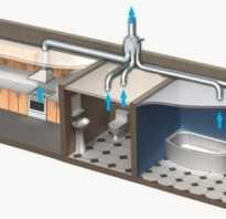 Вентиляция в квартире своими руками схема с выходом в потолок