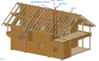 Вентиляция в бревенчатом доме своими руками схема