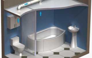Вентиляция в ванной в сталинском доме