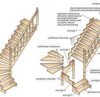 Как сделать лестницу на второй этаж своими руками из дерева чертежи