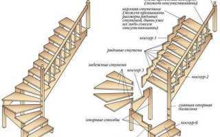 Как сделать лестницу на второй этаж на даче своими руками из дерева