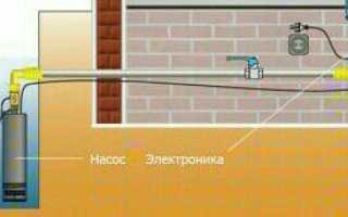 Водопровод из колодца на даче в ленобласти