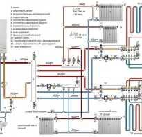 Схема монтажа трехходового клапана для теплого пола