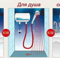 Экономичное водоснабжение дома горячей и холодной воды