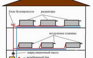 Отопление одноэтажного дома с мансардой схема