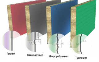 Балкон из сип панелей своими руками