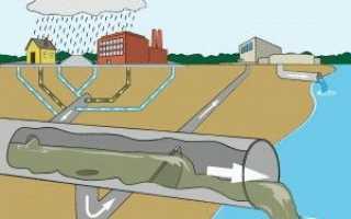 Ввод канализации в дом под фундаментом