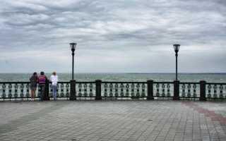 Азовское море какой бассейн