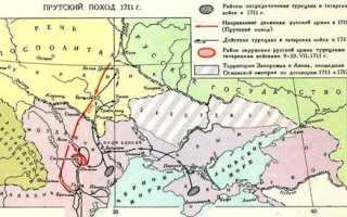 Донецкий бассейн как новый экономический район россии 18 век