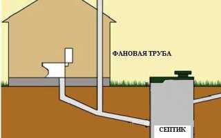 Что если дом построен без канализации