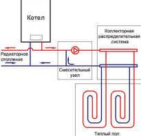 Схема водяного теплого пола с трехходовым краном