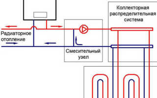 Схема насосной станции для теплого пола