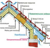Баня потолок и крыша дома