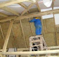 Теплоизоляция ursa для скатных крыш
