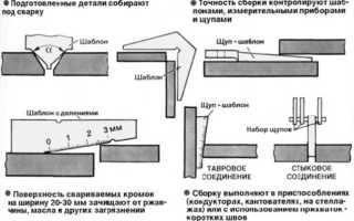 Контроль сборки труб под сварку