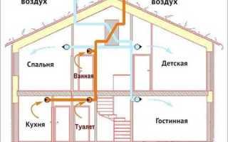 Установка обратного клапана вентиляции в частном доме