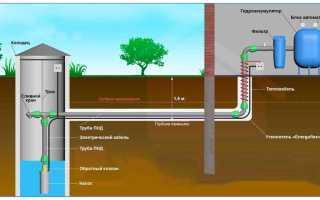 Водопровод в частном доме со сливом воды