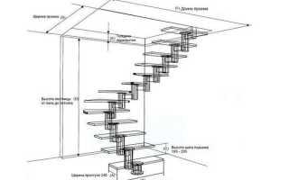 Как сделать лестницу своими руками расчет