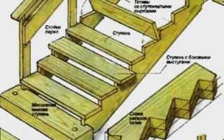 Как сделать лестницу на второй этаж своими руками из дерева схема