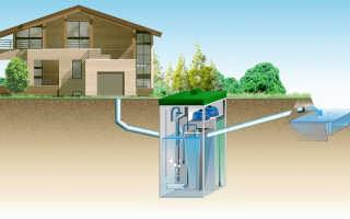 Диаметр трубы под канализацию в частный дом