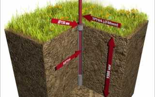Как забетонировать столбы забор из профлиста