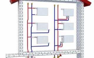 Автономное отопление в нежилом помещении многоквартирного жилого дома