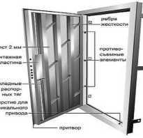 Как сделать железную дверь в дом своими руками