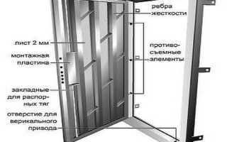 Как сделать железную дверь своими руками видео