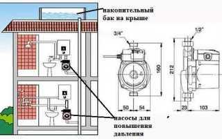Водопровод для дачи с датчиком давления