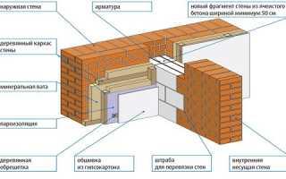 Внутренняя отделка дома своими руками стены видео