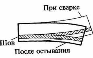 Методы исправления деформаций при сварке