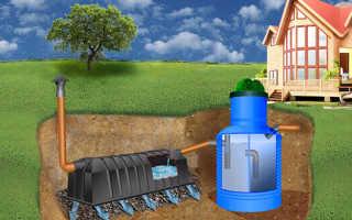 Автономные системы канализации домов и коттеджей