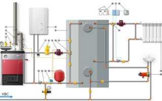 Электрокотел для отопления установка совместно с печным отоплением