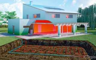 Энергия земли в отопление в частном доме