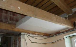 Теплоизоляция на крышу дома isover