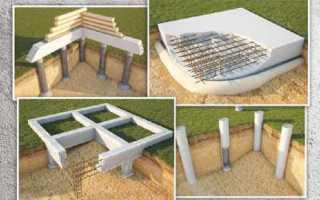 Фундамент своими руками из жб блоков