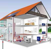 Электричество водоснабжение и отопление в вашем доме