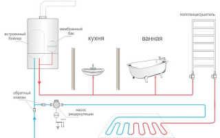 Циркуляционная схема горячего водоснабжения в частном доме